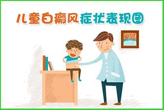 儿童白癜风症状表现图